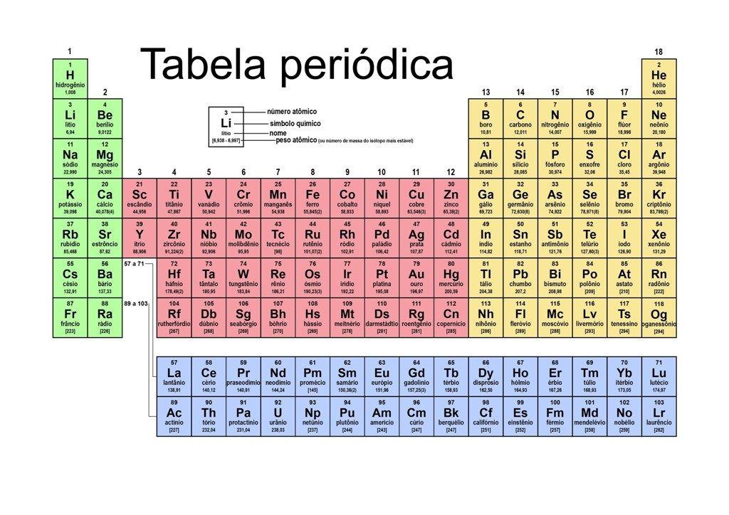 tabla periodica pdf numeros de oxidacion tabla periodica completa pdf tabla periodica completa actualizada tabla periodica completa para imprimir