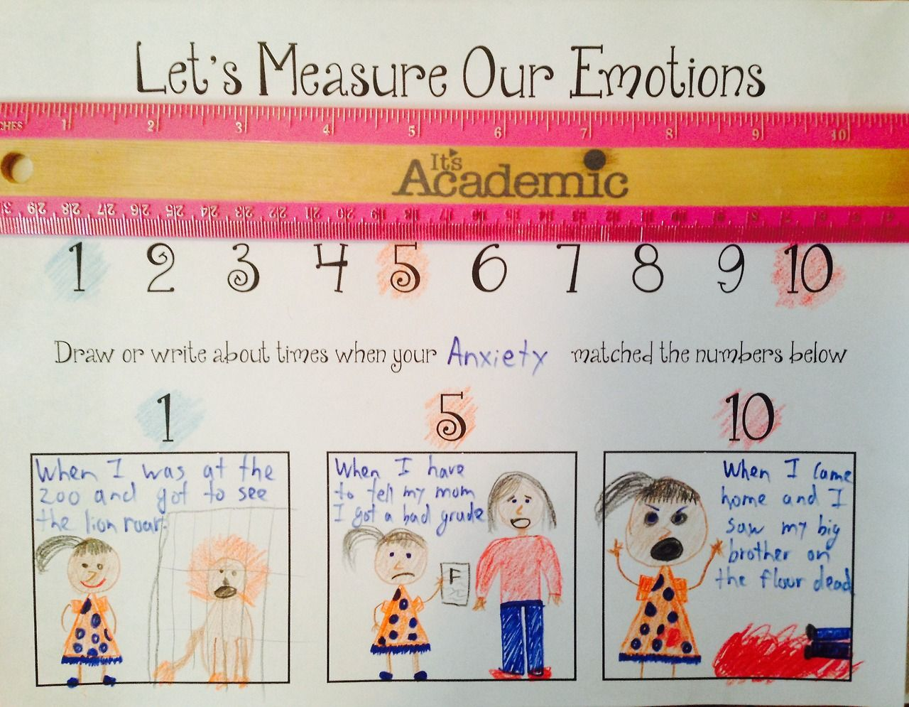 Measure Emotions Picture Template
