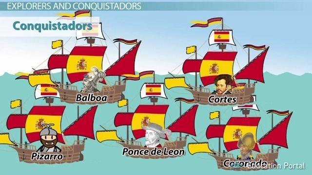New Spain: Spanish Explorers and Spanish Colonies - Video & Lesson Transcript | Education Portal