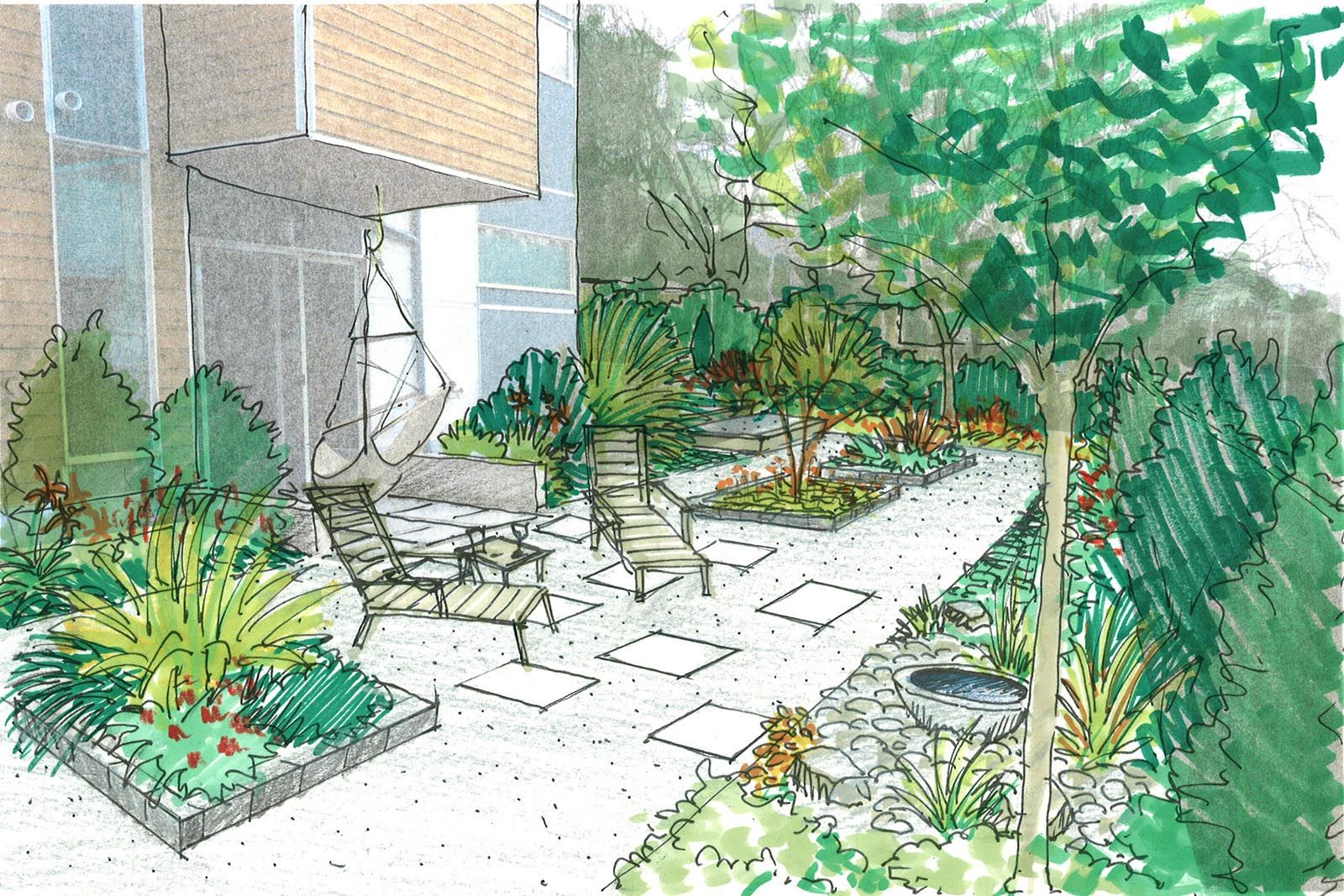 Vegetable garden sketch - The Idea Behind This Design Is To Get Rid Of A Plain Strip Of Lawn Create A Seating Area And Add Some Privacy Planting See More Information At H