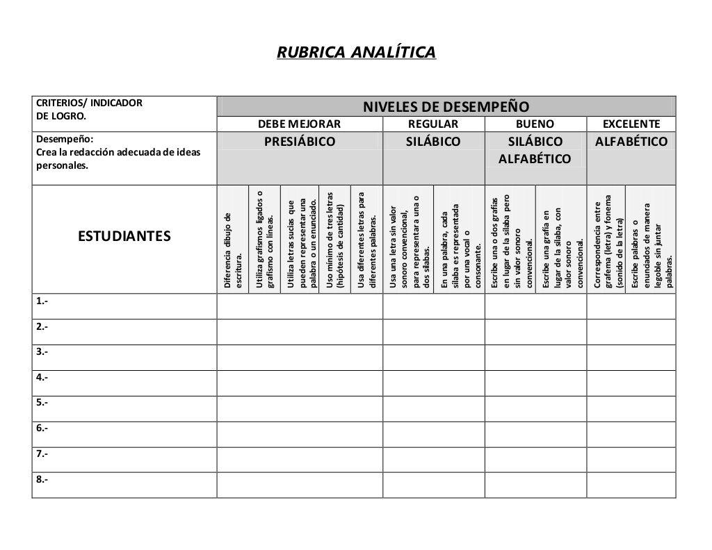 RUBRICA ANALÍTICA CRITERIOS/ INDICADOR DE LOGRO. NIVELES DE ...