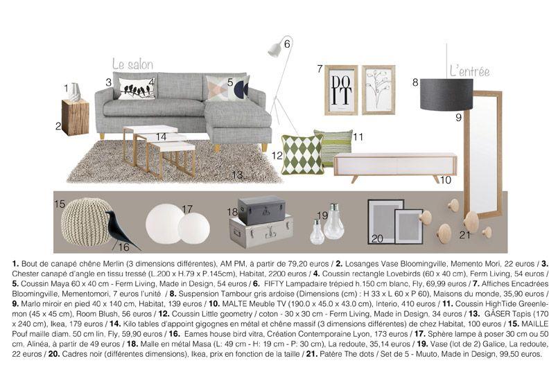 Liste shopping   Decor I love   Pinterest   Lyon, Architecture and ...