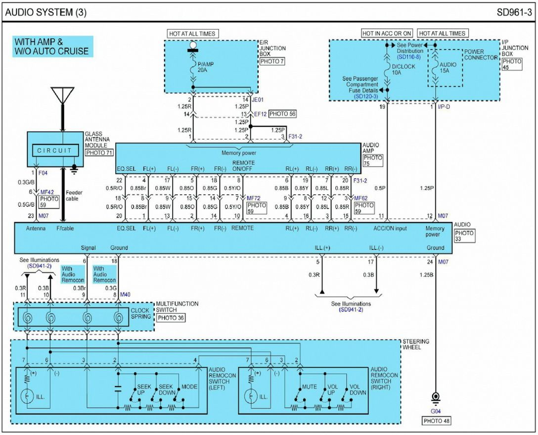 Kia Soul Stereo Wiring Diagram Kia Soul Kia Diagram