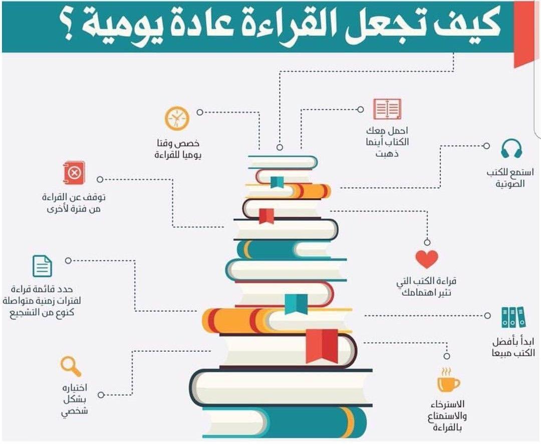Pin By Nahedha Aladraj On كيف تجعل القراءة عادة يومية Bullet Journal Books Book Qoutes Photo Quotes