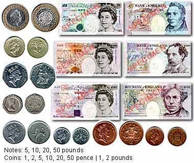Currency In London England Latest Exchange Rates With Converter