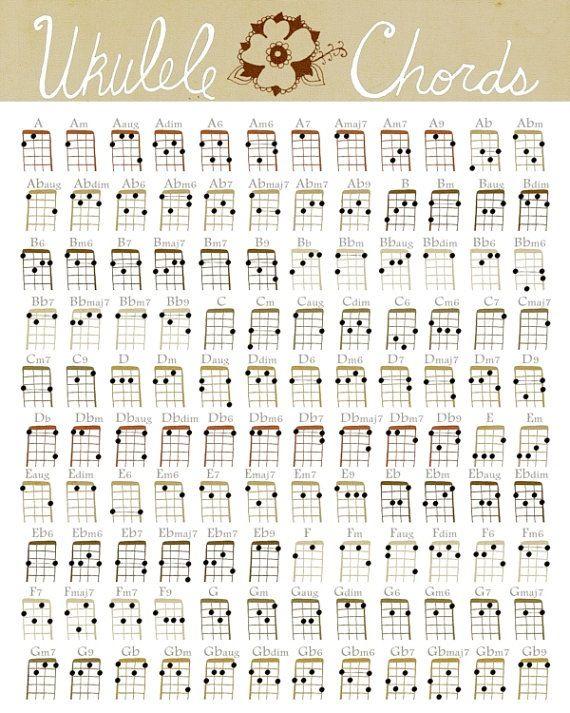 Ukulele Chords // Art Poster Print, Digital Print, Giclee