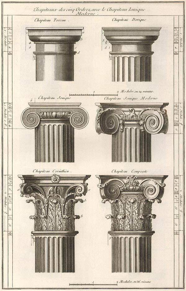 Orders of greek column capital corinthian doric ionic for Greek interior design history