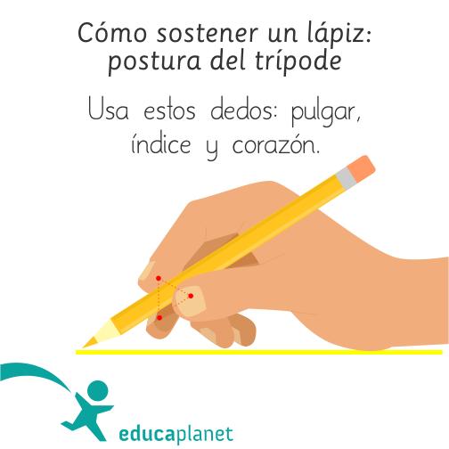 Un Pequeño Consejo Para Aprender A Sostener Un Lápiz Correctamente Para Escribir O Dibujar Bien Desd Educacion Infantil Coordinacion Visomotora Normas De Clase