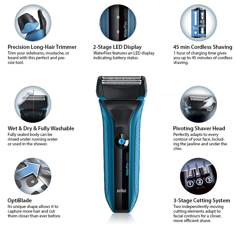 Braun Wf2s Waterflex Shaver Blue Mens Shaver Shaver Shaving