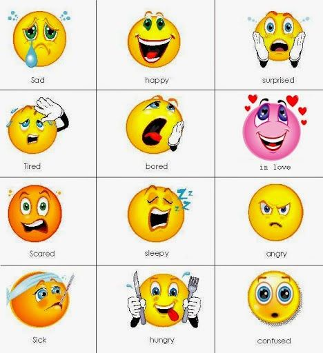 emotions vocabulary - Google Search | A L S (anglais ...