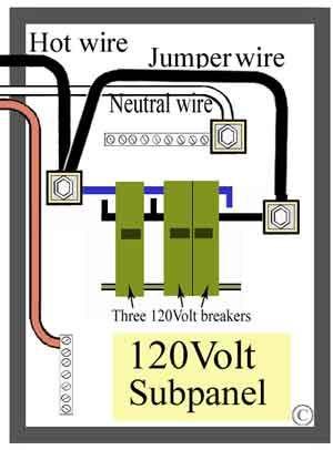 120 volt main lug subpanel  home electrical wiring