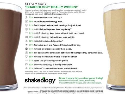 What my Shakeology does for me!!!