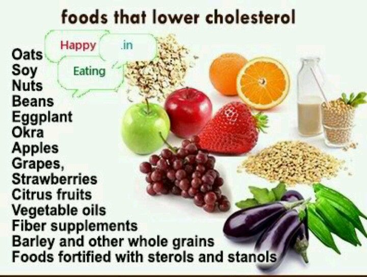Natural foods to reduce or lower cholesterol levels for good health
