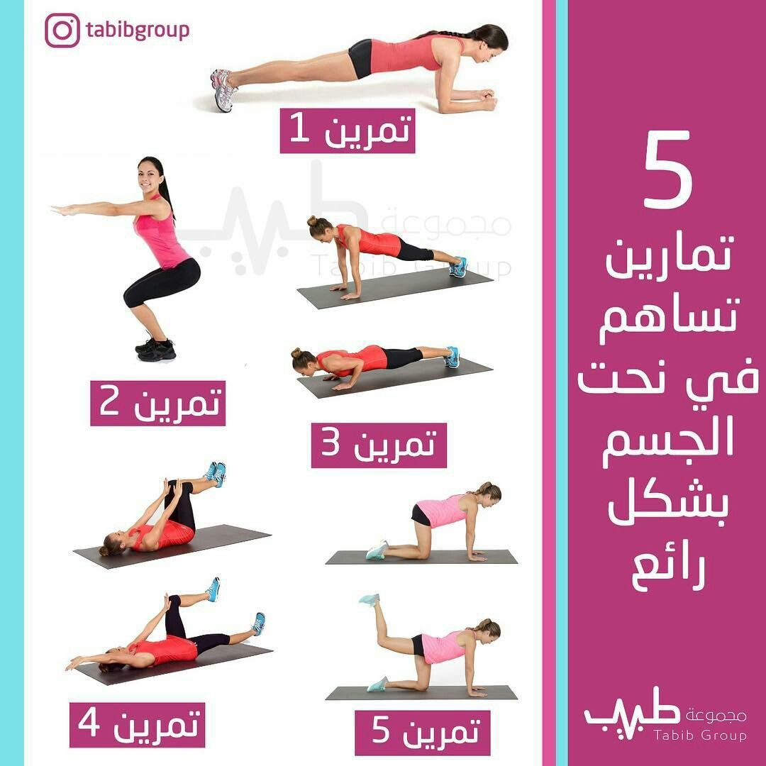 تمارين نحت الجسم Gym Workout Tips Gym Workout For Beginners New Mom Workout