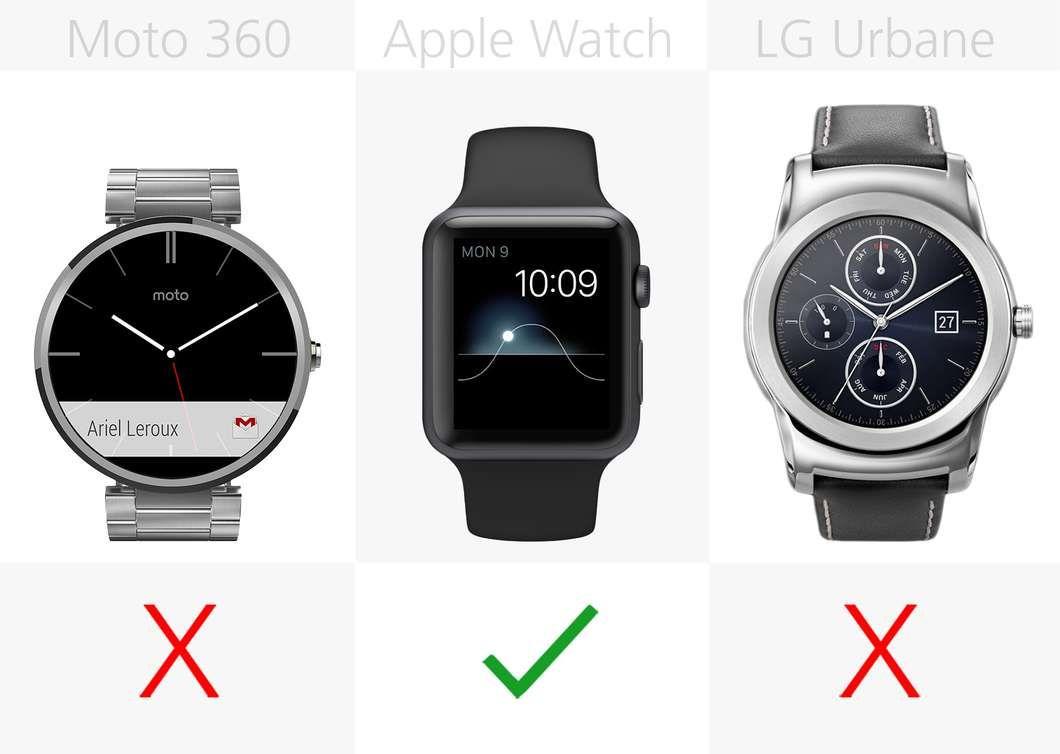 2015 Smartwatch Comparison Guide