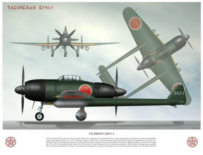 Tachikawa Ki-94-I
