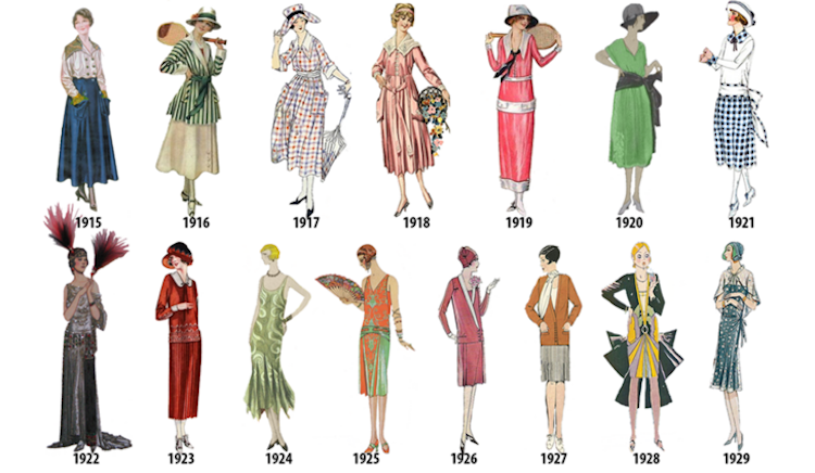 womens-fashion-history-20.png (750×436) | Clothes reference ...