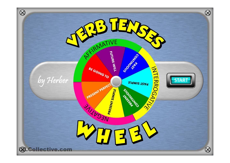 Verb Tenses Wheel Verb Tenses Verb Worksheets Tenses