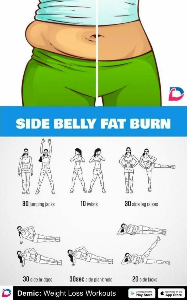Photo of Side belly fat burn. Fat loss workout routine. Fat burning workout plan. Belly f…
