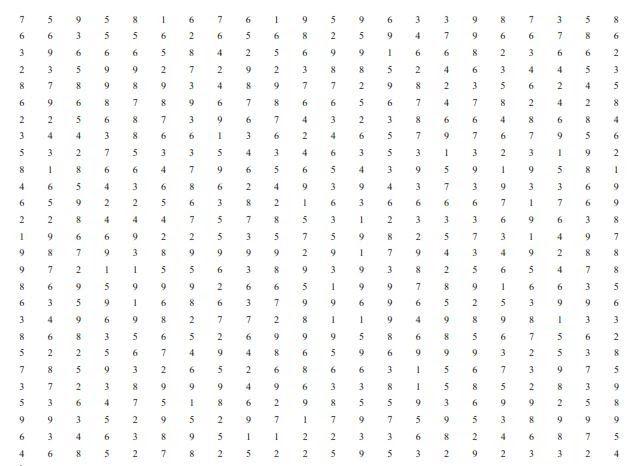 Psikotes Dasar Di 2020 Psikologi Matematika Kunci