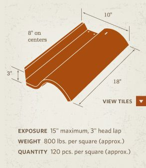 Redland Clay Tile Clay Tiles Roof Tiles Tiles Price