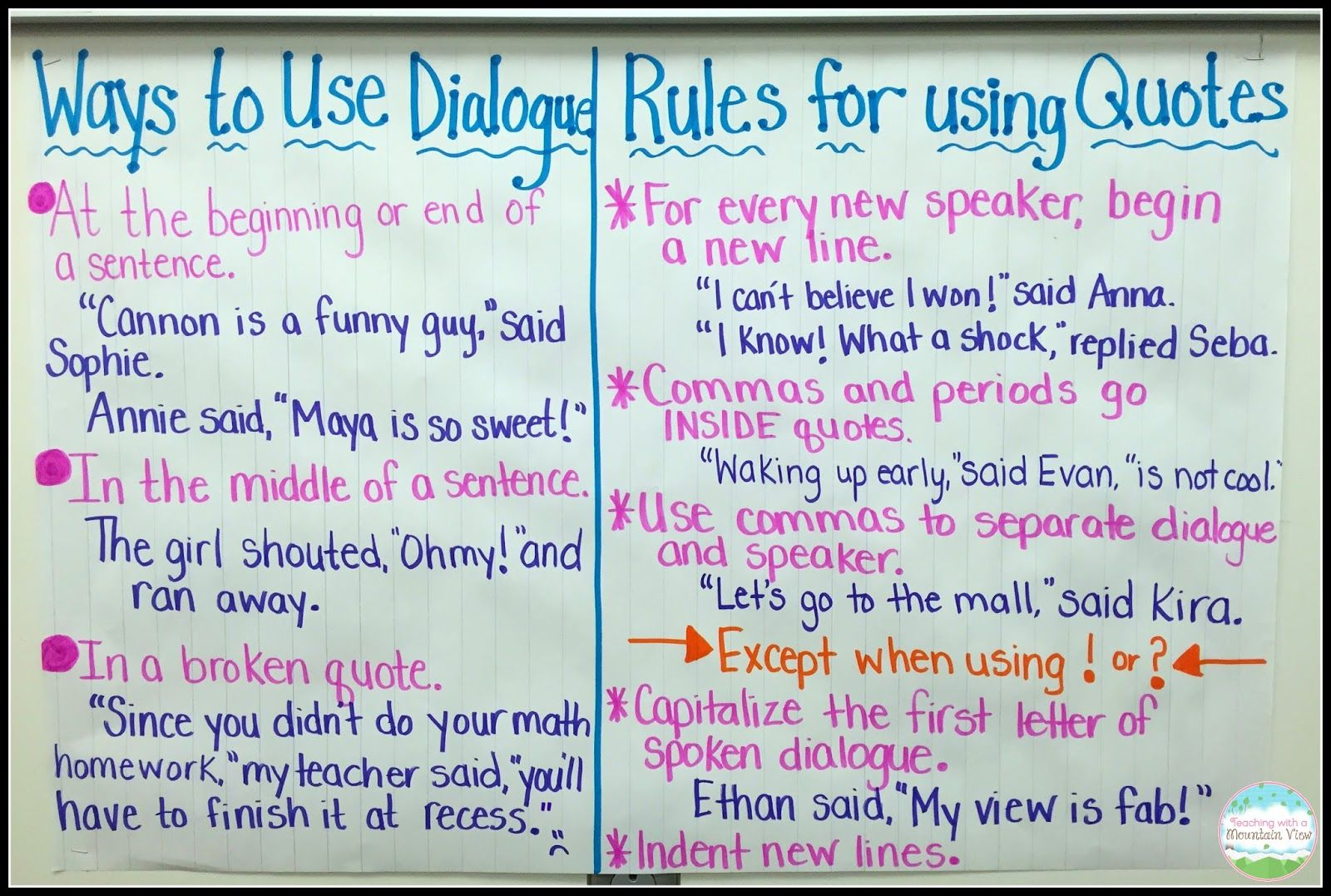 Bad Set Up Synonym Teaching Quotation Marks And Dialogue Ela Anchor Charts