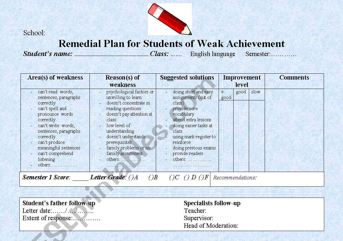 This Remedial Plan Is Effective For Weak Students It