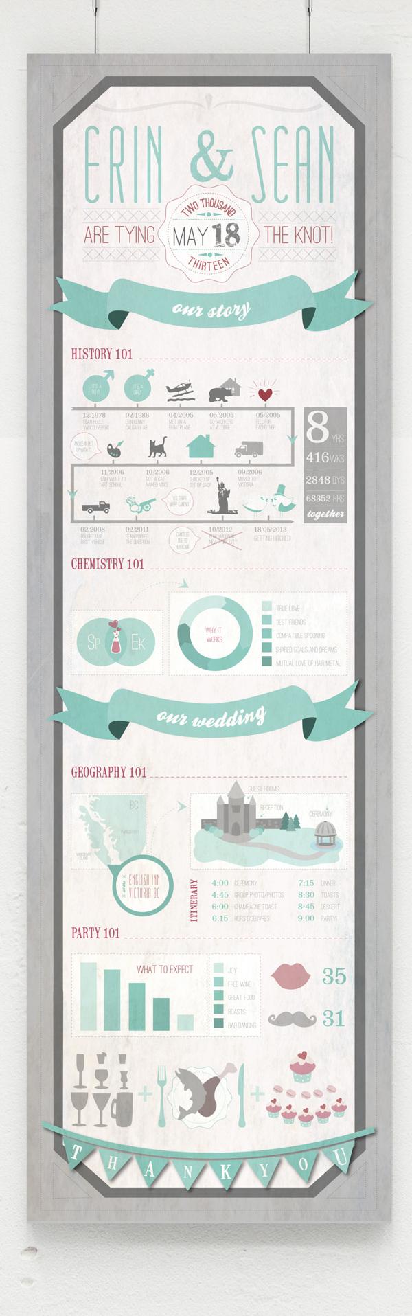 #infographic  Wedding Infographic [ Erin + Sean 2013 ] by Erin Kenny, via Behance
