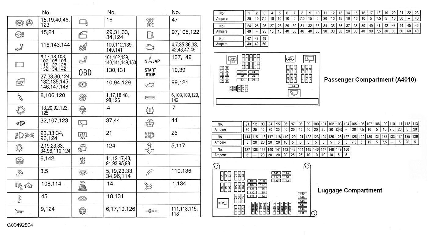 Bmw X5 Fuse Panel Diagram - Vn.davidforlife.de • | Fuse ...