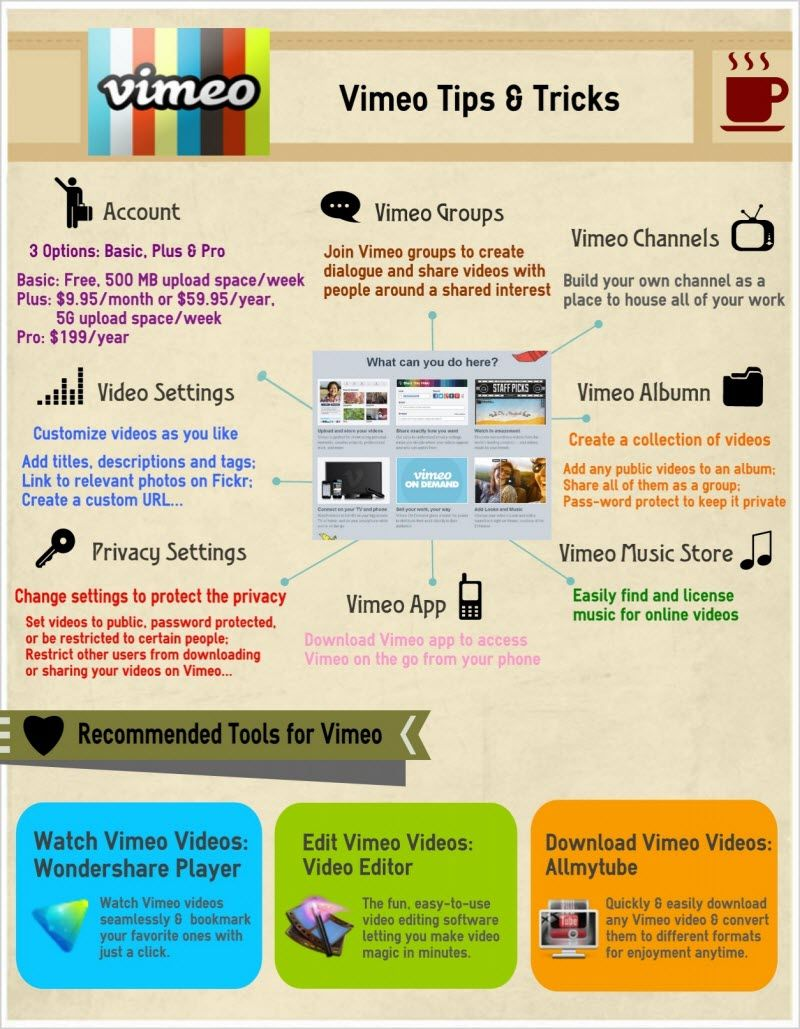 This info graphic below provides some useful tips & tricks