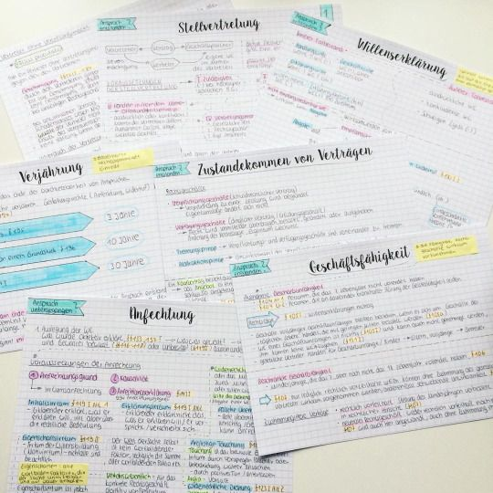 celines-studyblr: Study Time in Notes!