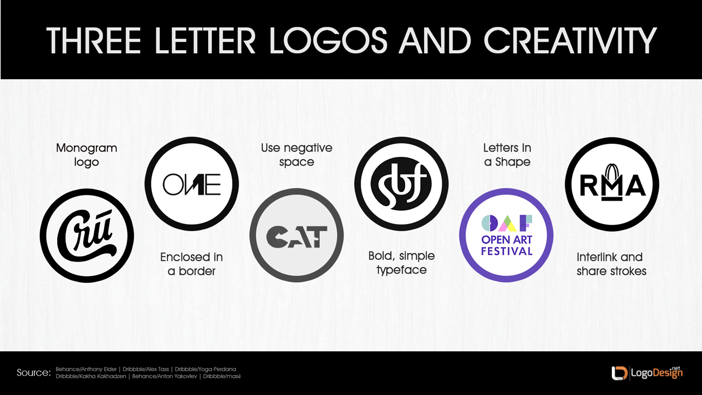 How To Create Letter Logos Instantly Three letter logos