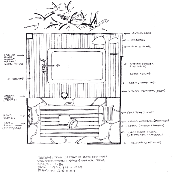 traditional japanese bathroom design floor plan - Buscar con Google ...