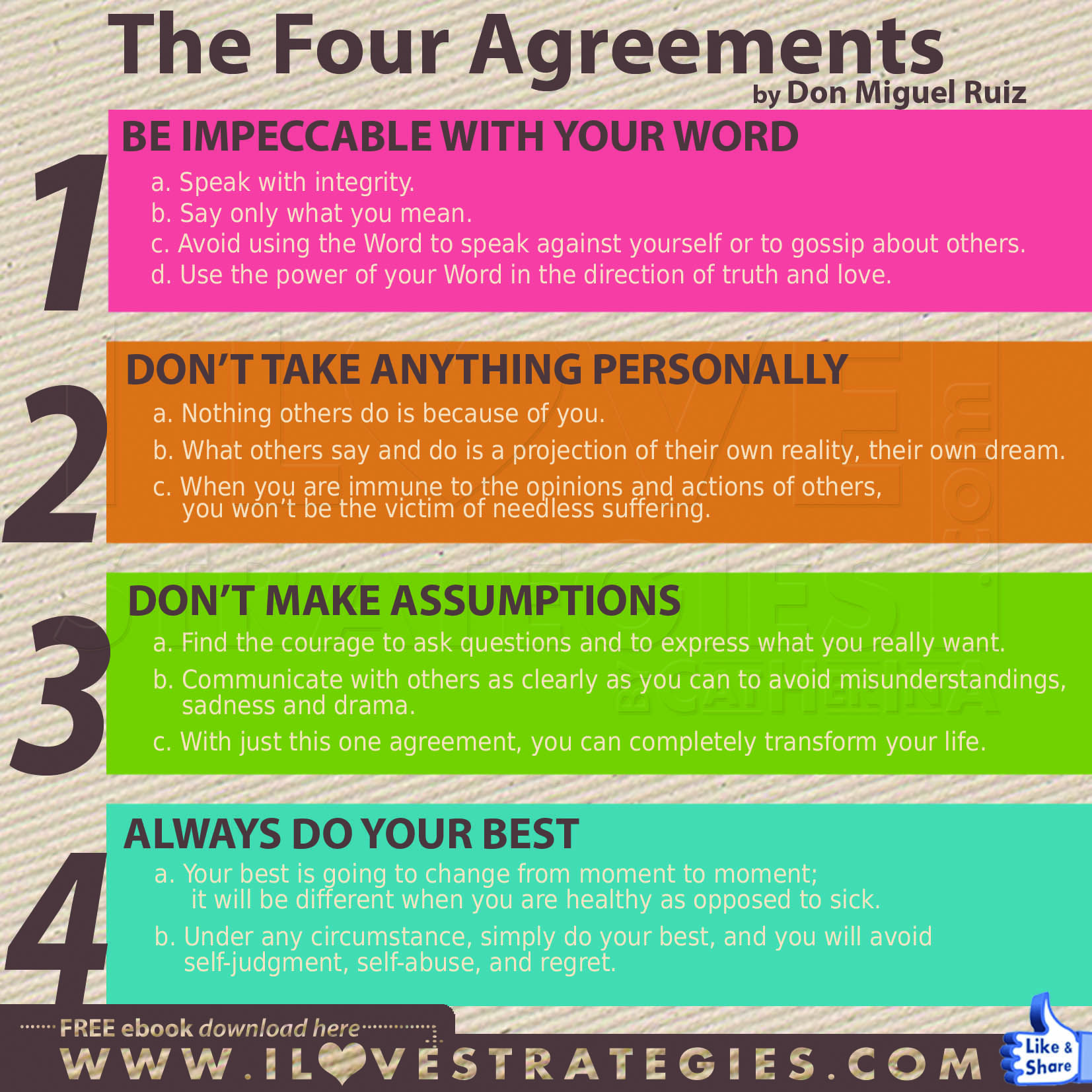 Four Agreements Free Download