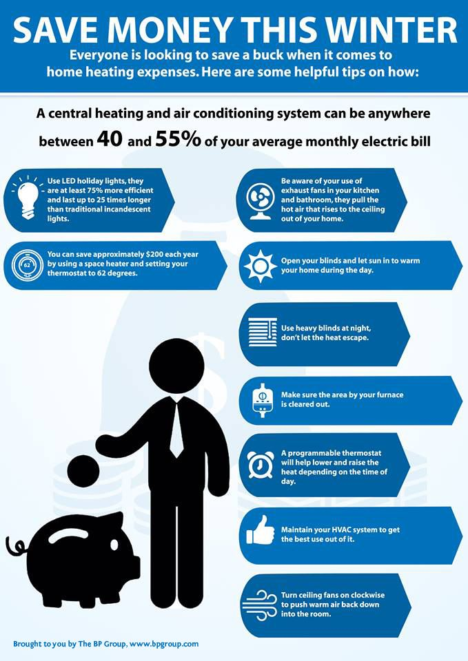 Hvac Infographic Hvac System Heating And Air Conditioning Hvac