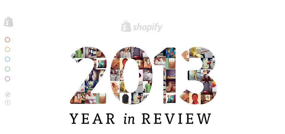 5 Brands That Nailed Their Annual Reports Annual reports, Sample - company annual report sample