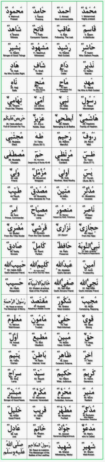 Pin on 99 Names of ALLAH