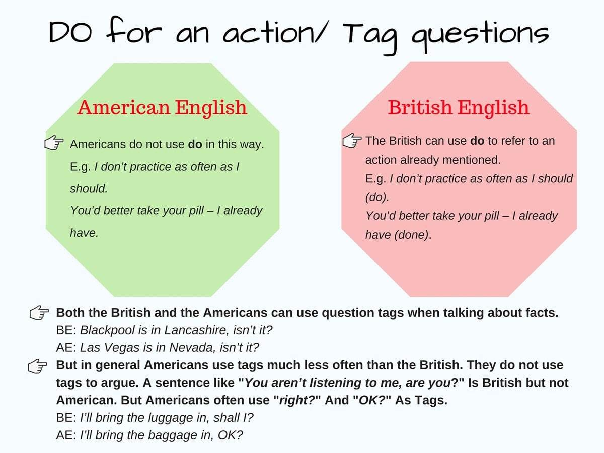 Important Grammar Differences Between American And British