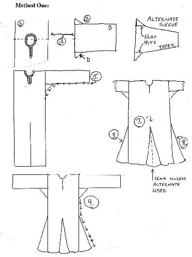 sewing diagrams for viking dress