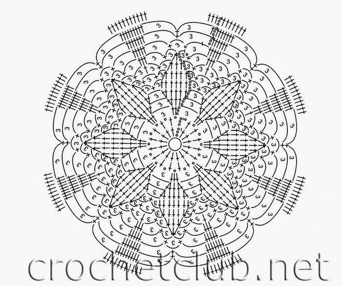 Gráfico touca e boina de crochê | Crochet, Amigurumi and Crochet woman