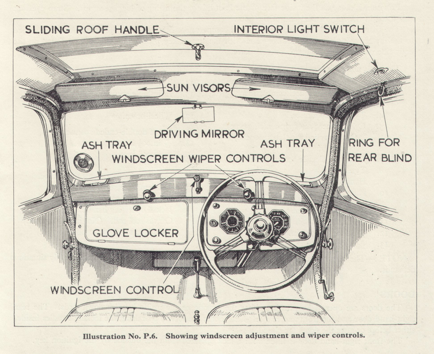 Unique Car Interior Parts  2 Interior Car Parts Diagram