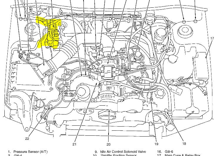 1996 subaru legacy outback engine