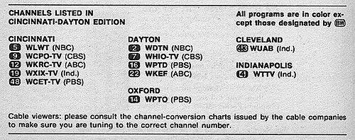 DIRECTV Guide & TV Channel List   DIRECTV