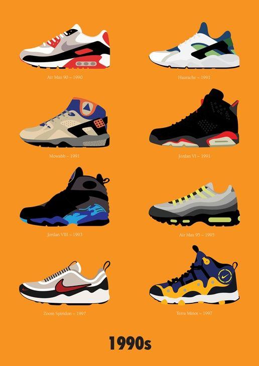 Los mejores sneakers Nike por década | Zapatos hombre moda