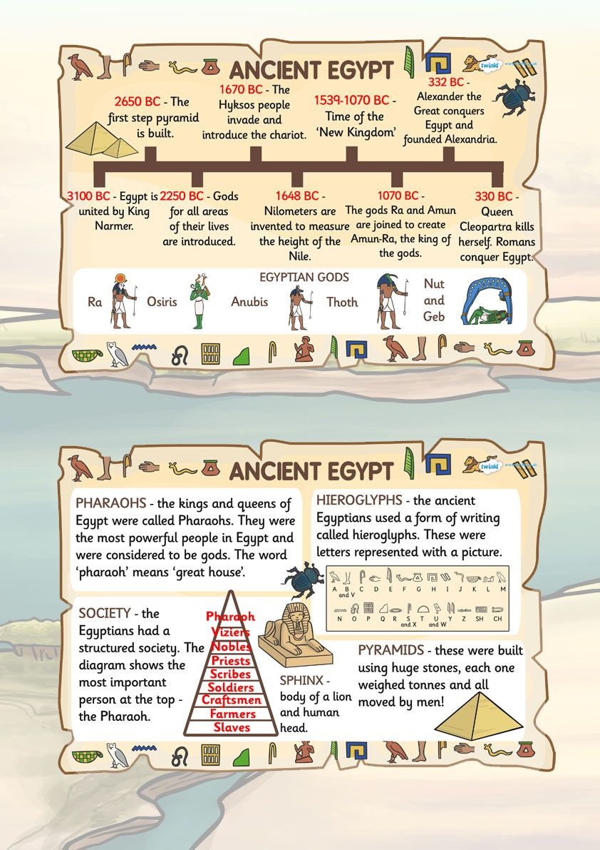 Ks2 ancient egypt facts posters education pinterest ancient ks2 ancient egypt facts posters robcynllc Images