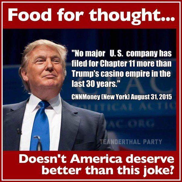 Donald Trumps's Tax Loopholes. Filing Bankruptcy