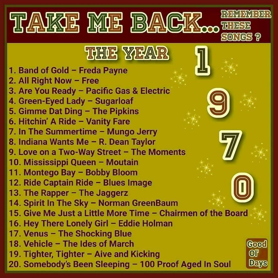 Pin By Oystein Edvardsen On My Music Music Memories Music Charts Music Hits