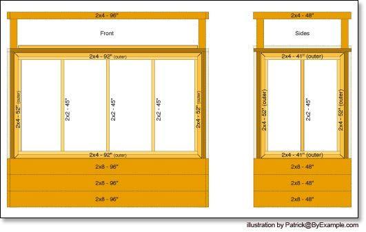 constructingraisedgardenbedsjpg 531 337 Garden – Planning Garden Beds
