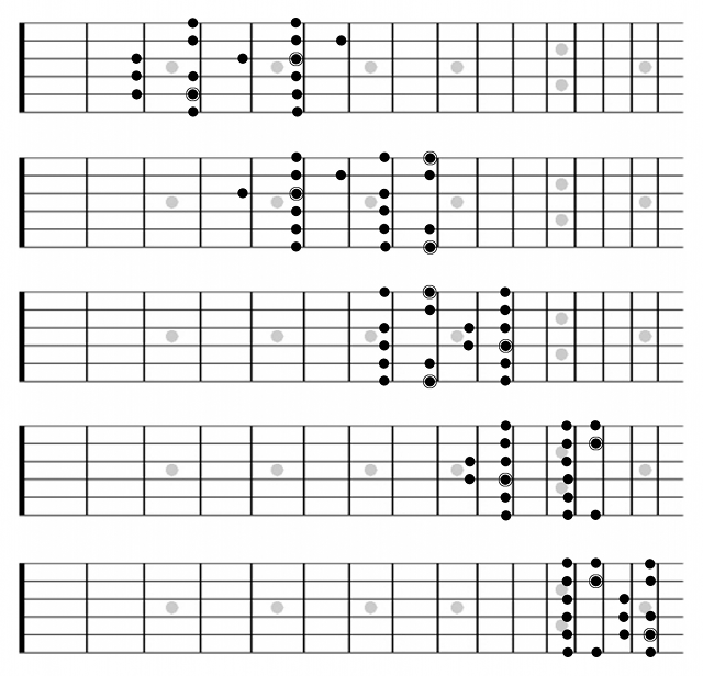 photo regarding Scales Printable identified as Newbie Guitar Scales Printable Principal-guitar-scales