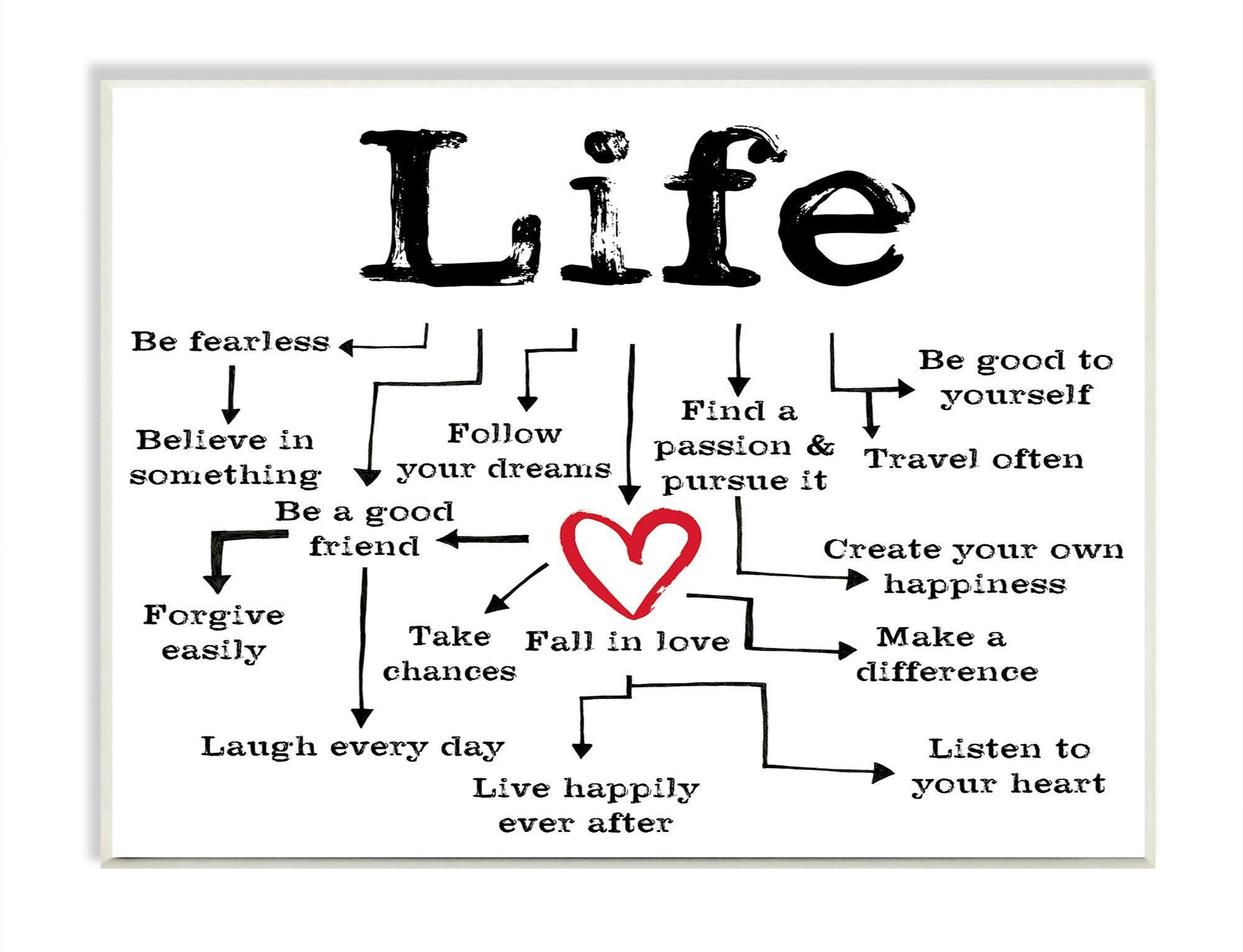 Life Path to the Heart Typography Wall Plaque